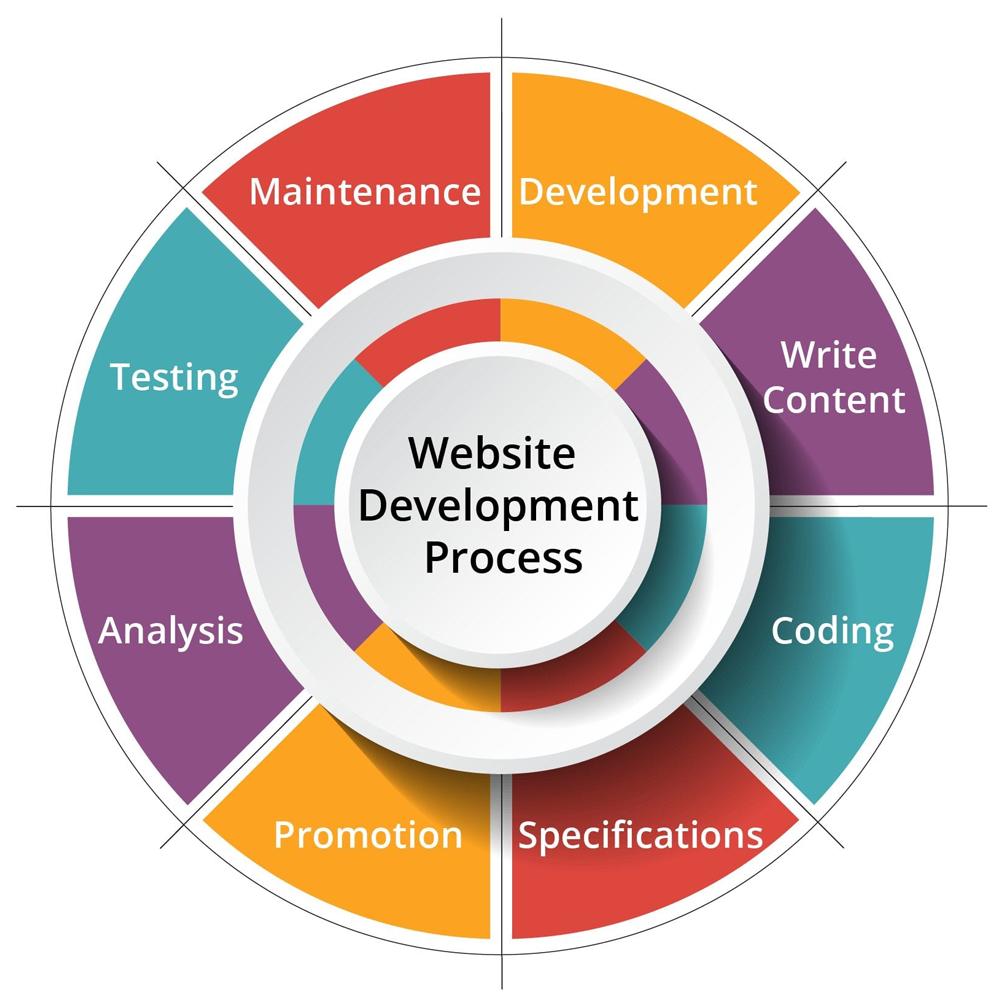 home_Website_Designing